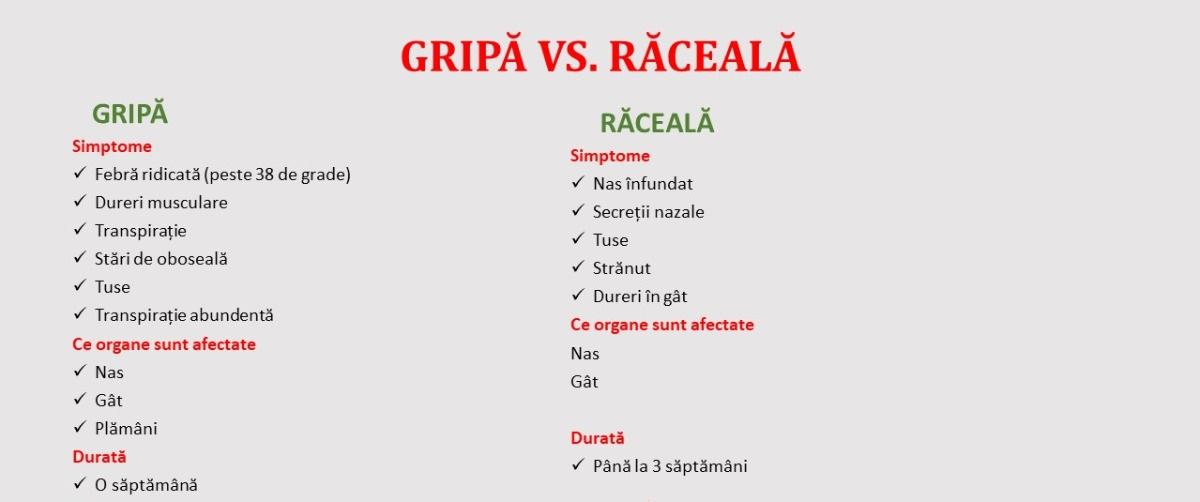 gripa-raceala-1